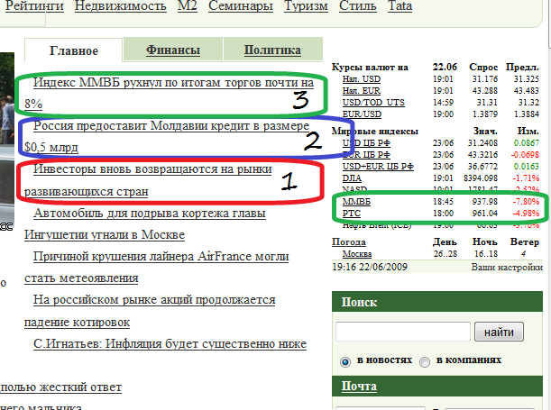 russian finance market